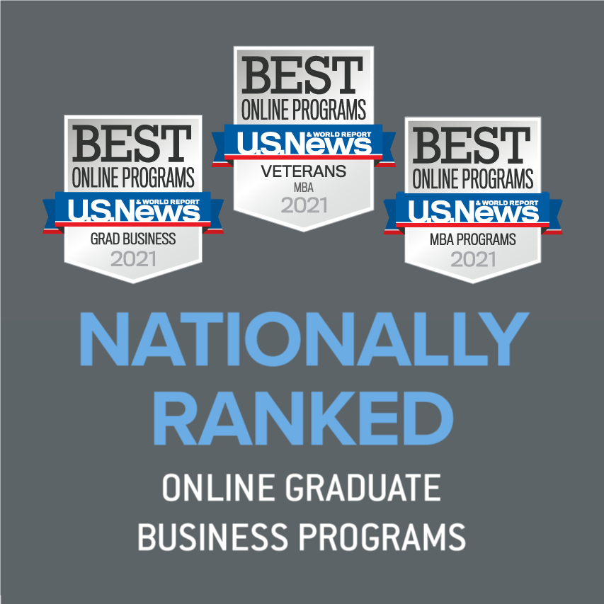 Top-ranked Online MBA Categories
