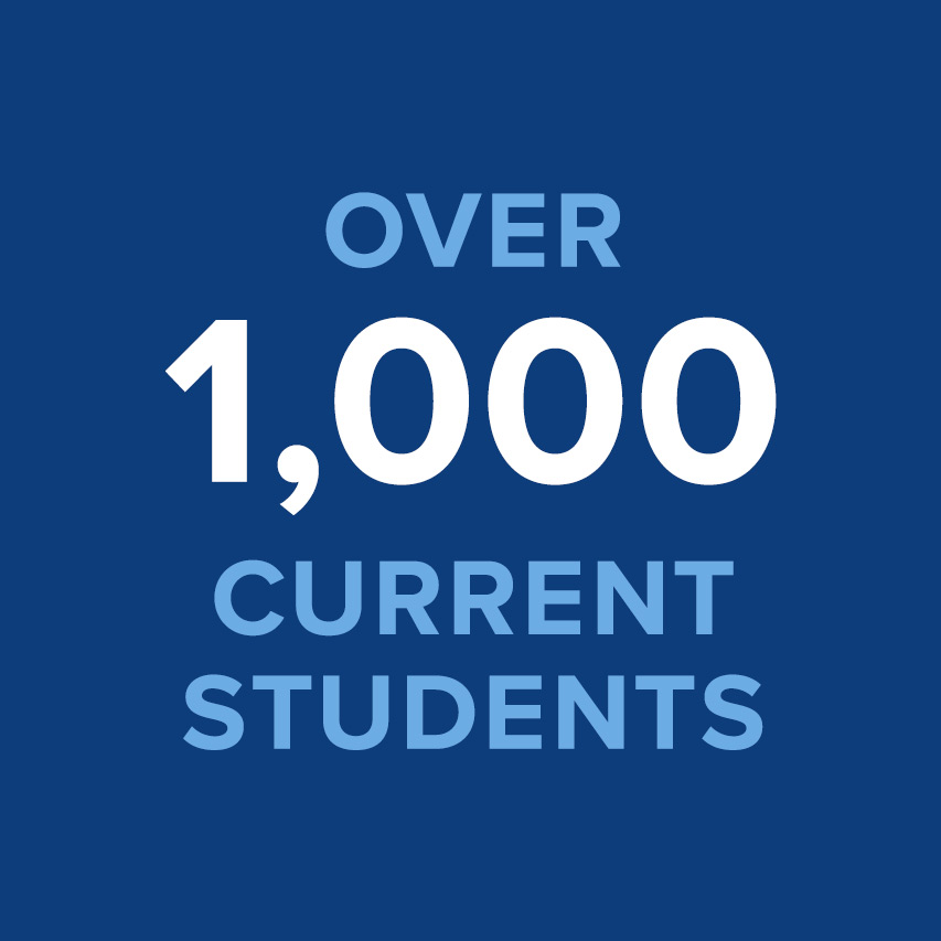 Over 1,000 Current Students