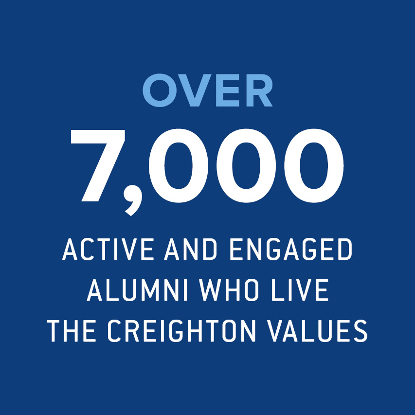 Over 7,000 Active and engaged Alumni who live the Creighton values