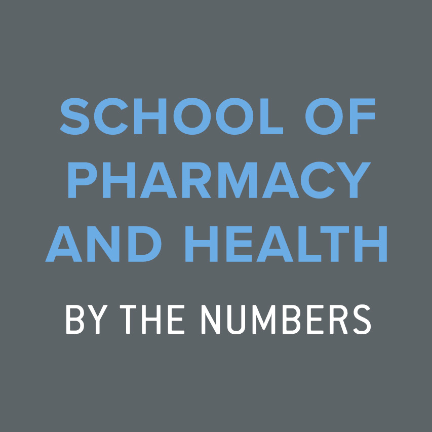 School of Pharmacy and Health By the Numbers