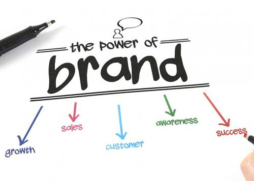The Power of Brand Sample Diagram